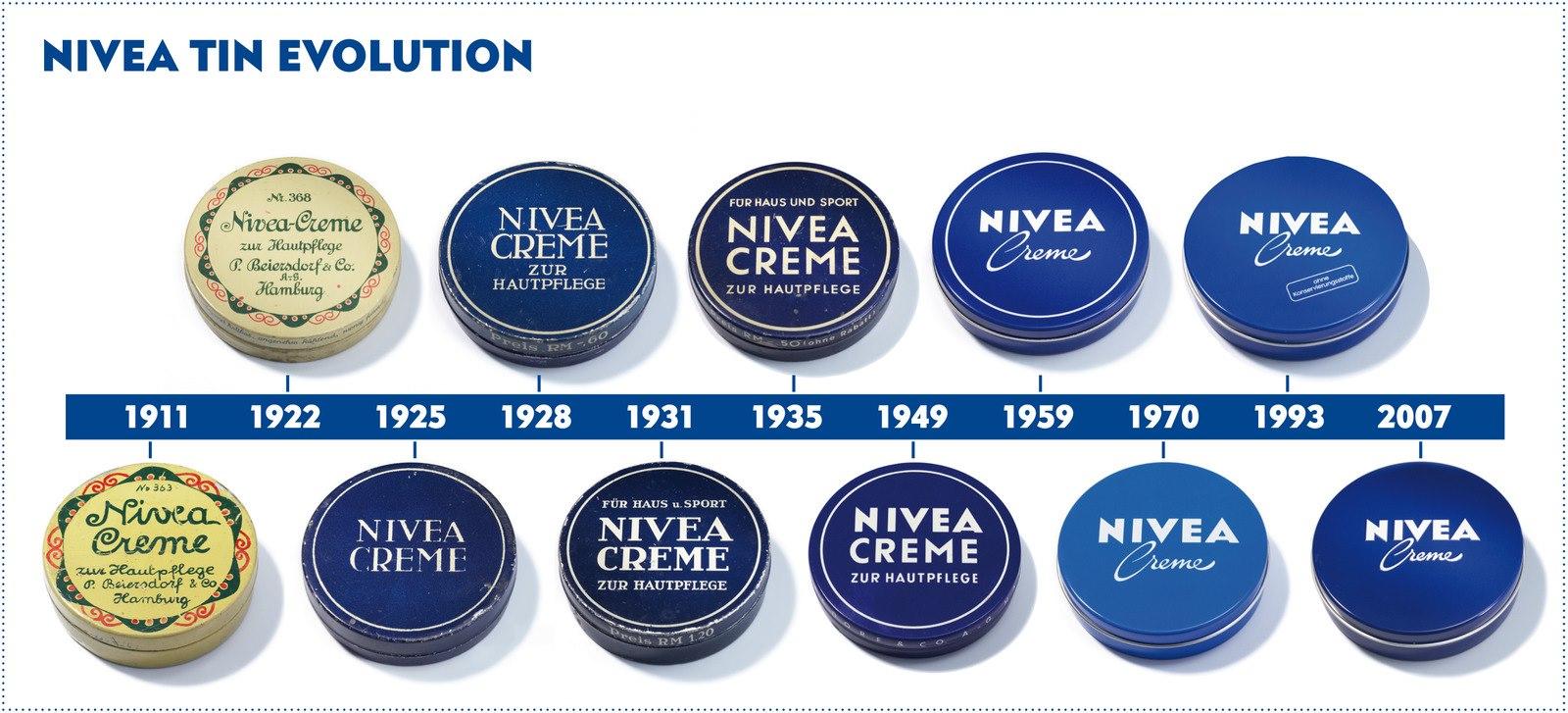 original nivea cream