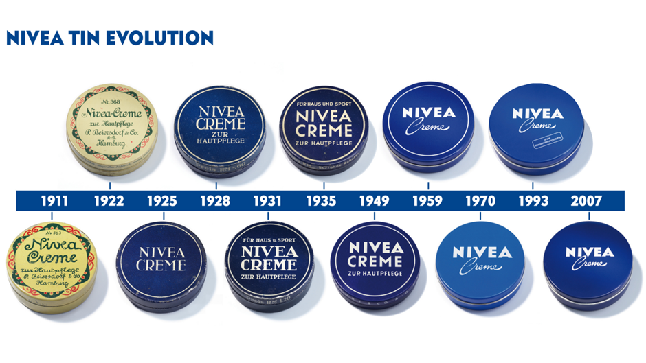 NIVEA tin evolution from 1911 to 2007