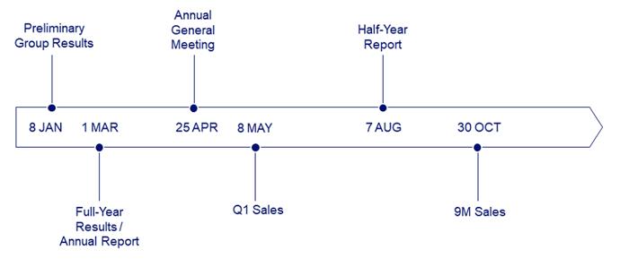 financial calendar 2018