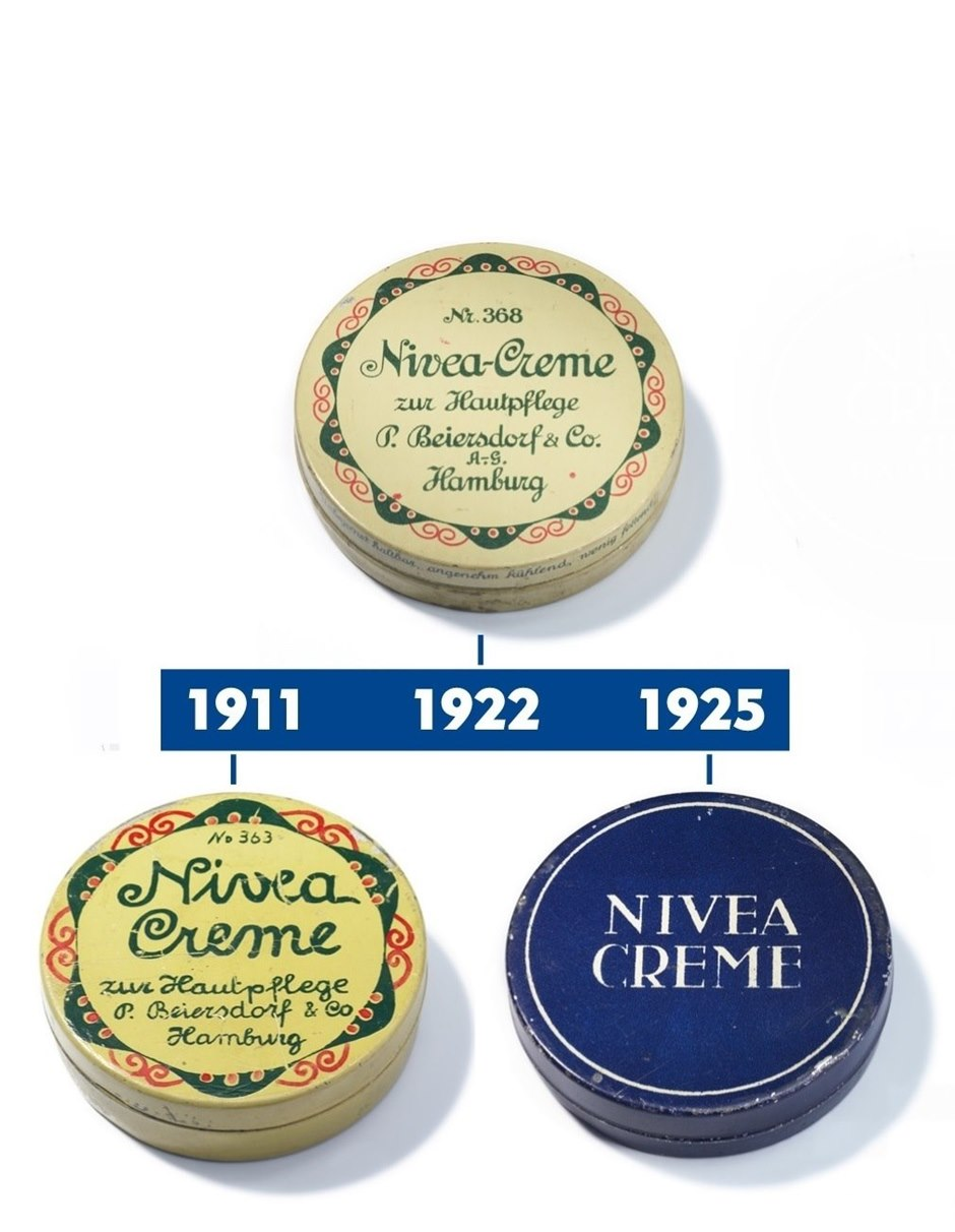 development of tins from 1911 to 1922 to 1925